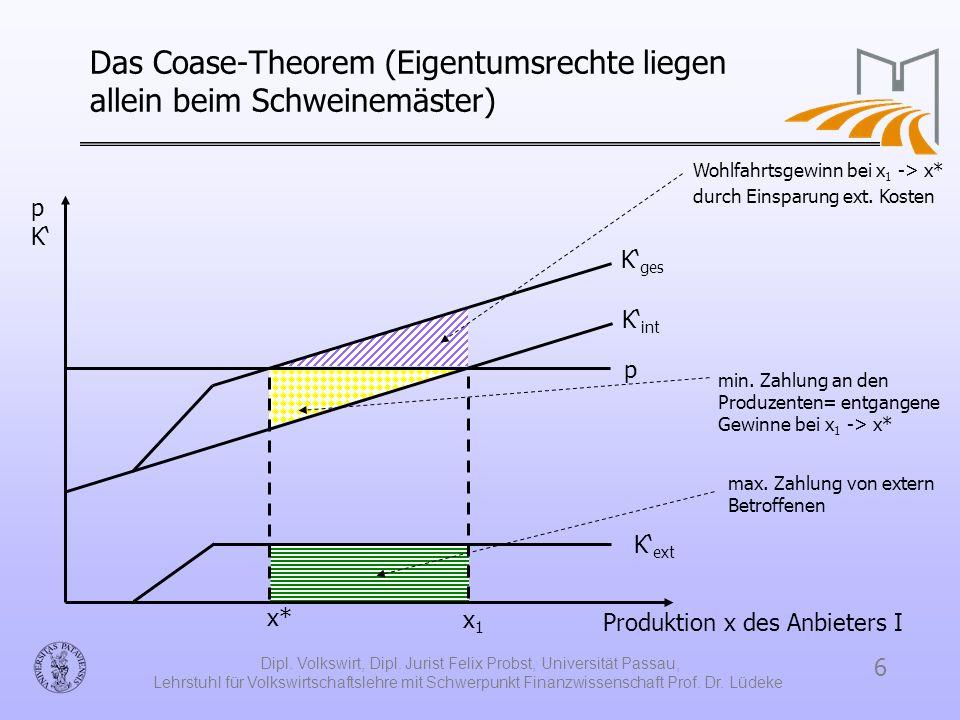 Das Coase-Theorem (Eigentumsrechte liegen allein beim Schweinemäster)
