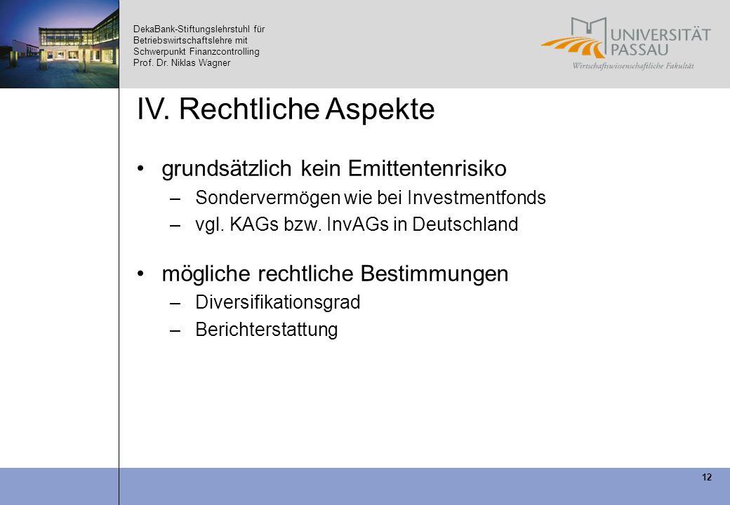 IV. Rechtliche Aspekte grundsätzlich kein Emittentenrisiko