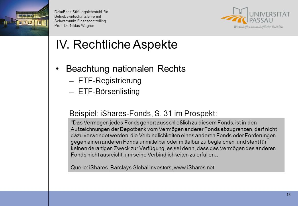 IV. Rechtliche Aspekte Beachtung nationalen Rechts ETF-Registrierung