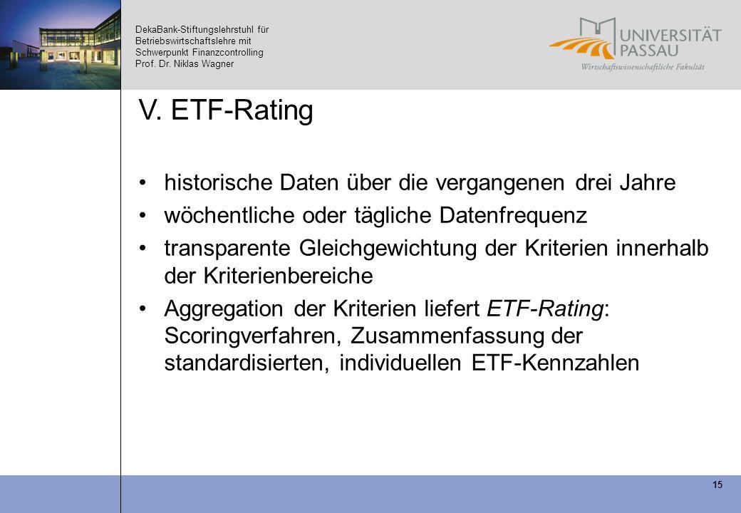 V. ETF-Rating historische Daten über die vergangenen drei Jahre