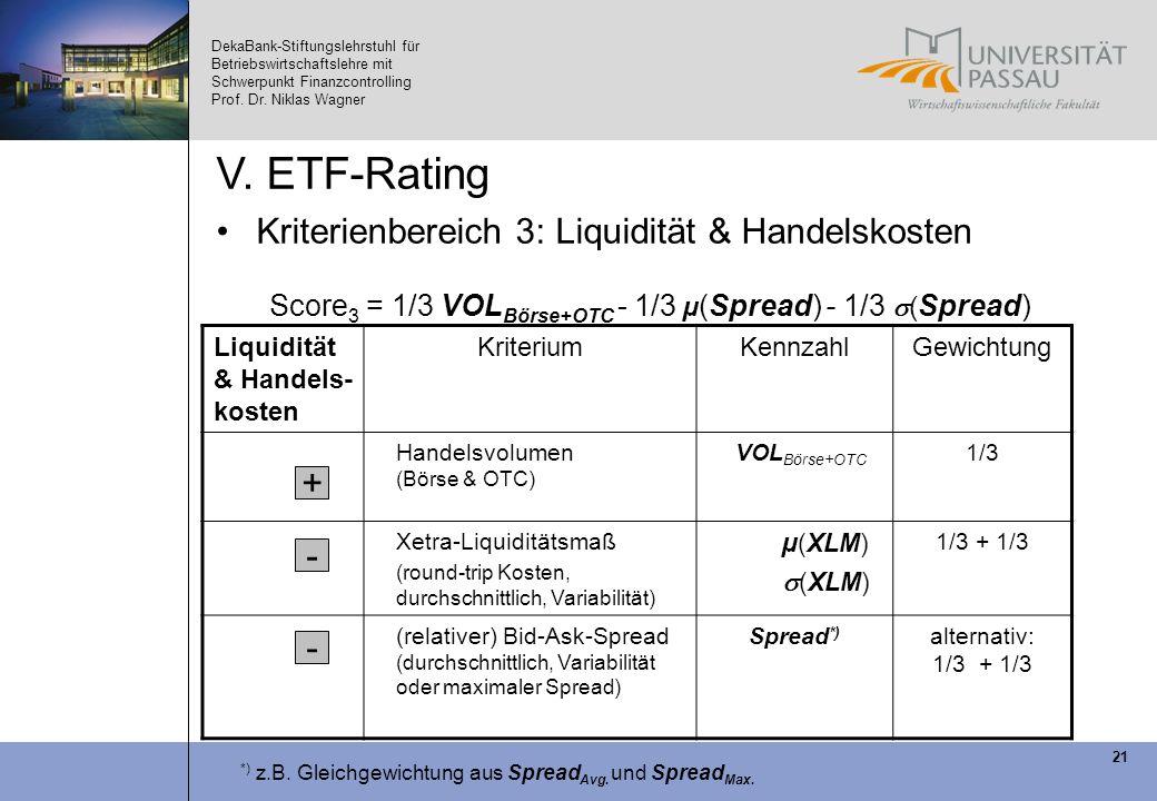 V. ETF-Rating + - - Kriterienbereich 3: Liquidität & Handelskosten