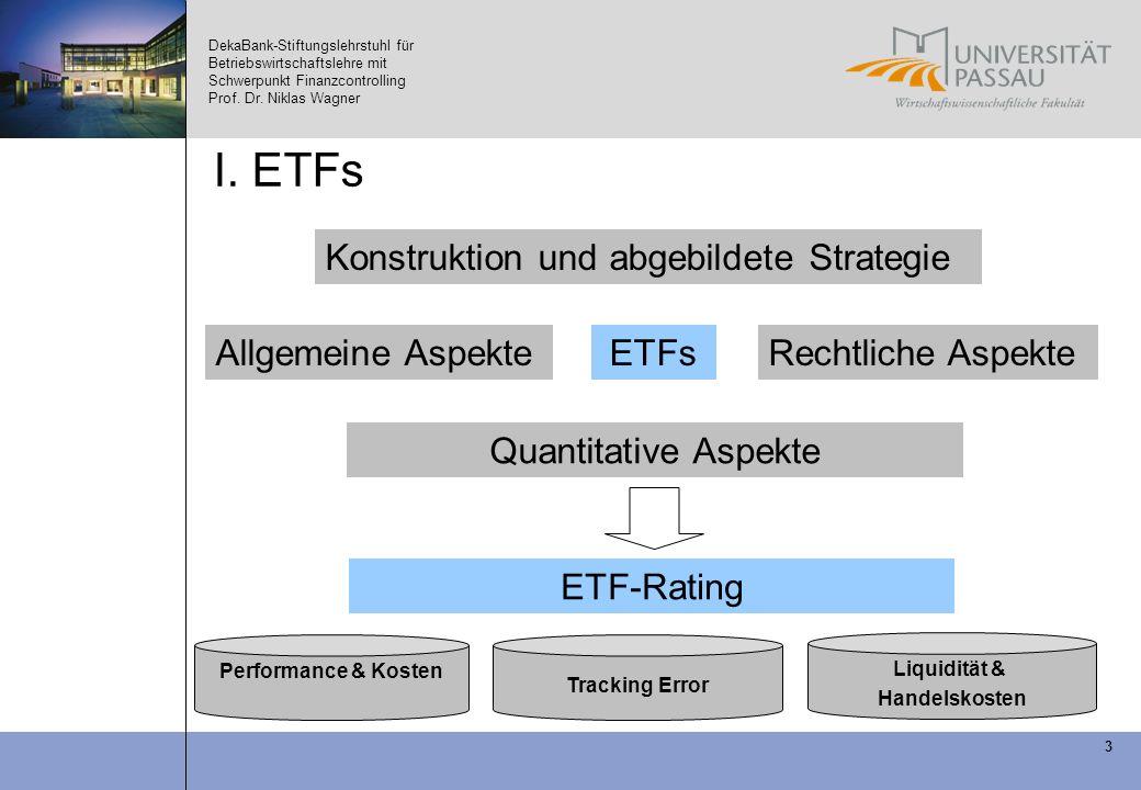 I. ETFs Konstruktion und abgebildete Strategie Allgemeine Aspekte ETFs