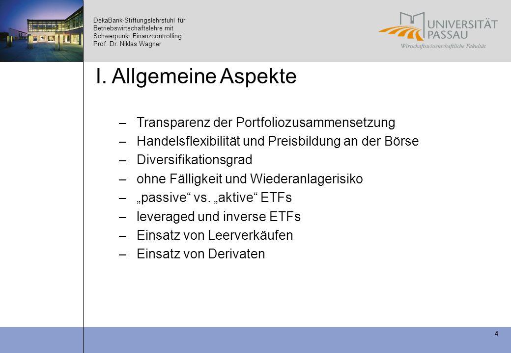 I. Allgemeine Aspekte Transparenz der Portfoliozusammensetzung