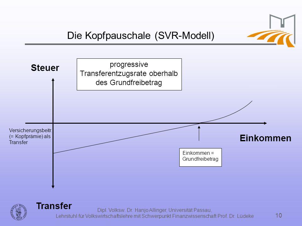 Die Kopfpauschale (SVR-Modell)