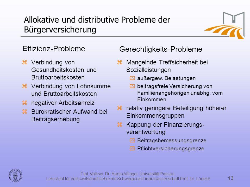Allokative und distributive Probleme der Bürgerversicherung