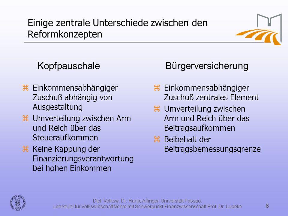 Einige zentrale Unterschiede zwischen den Reformkonzepten