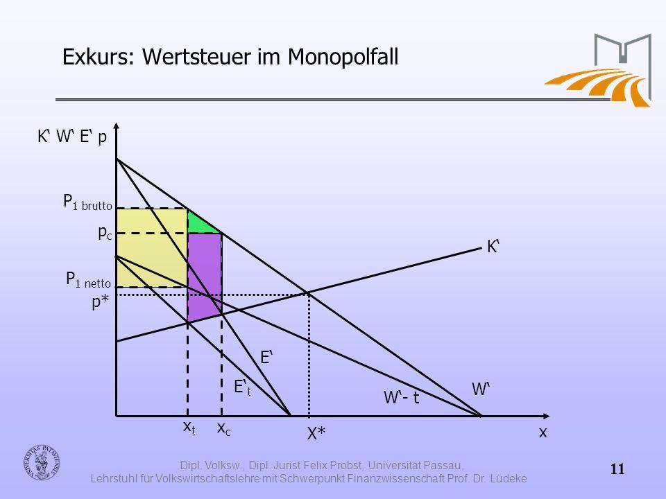 Exkurs: Wertsteuer im Monopolfall
