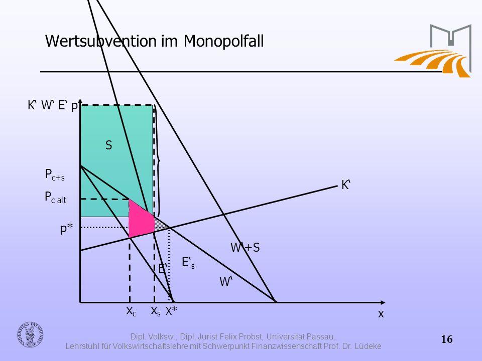 Wertsubvention im Monopolfall