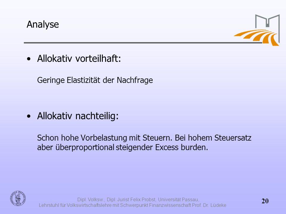 Dipl. Volksw., Dipl. Jurist Felix Probst, Universität Passau,