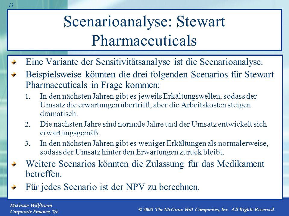Scenarioanalyse: Stewart Pharmaceuticals