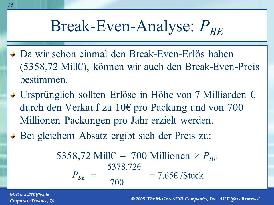 Break-Even-Analyse: PBE