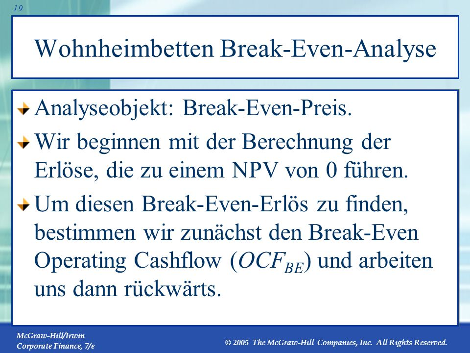Wohnheimbetten Break-Even-Analyse
