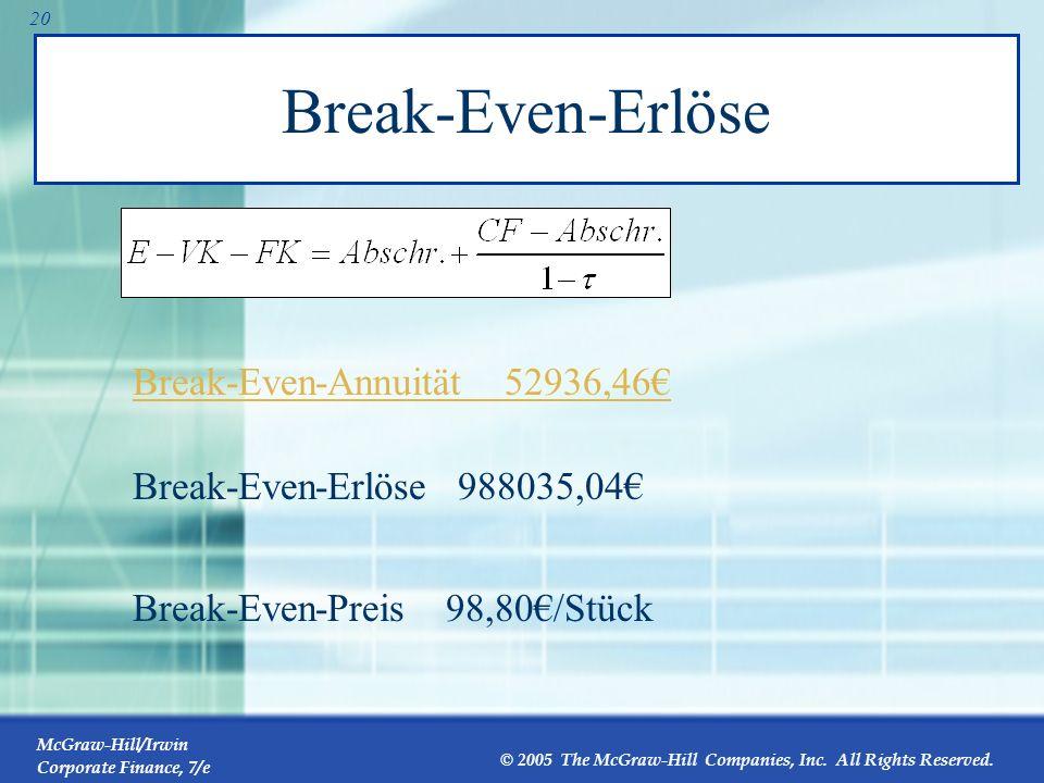 Break-Even-Erlöse Break-Even-Annuität 52936,46€
