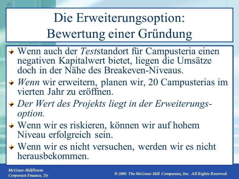 Die Erweiterungsoption: Bewertung einer Gründung