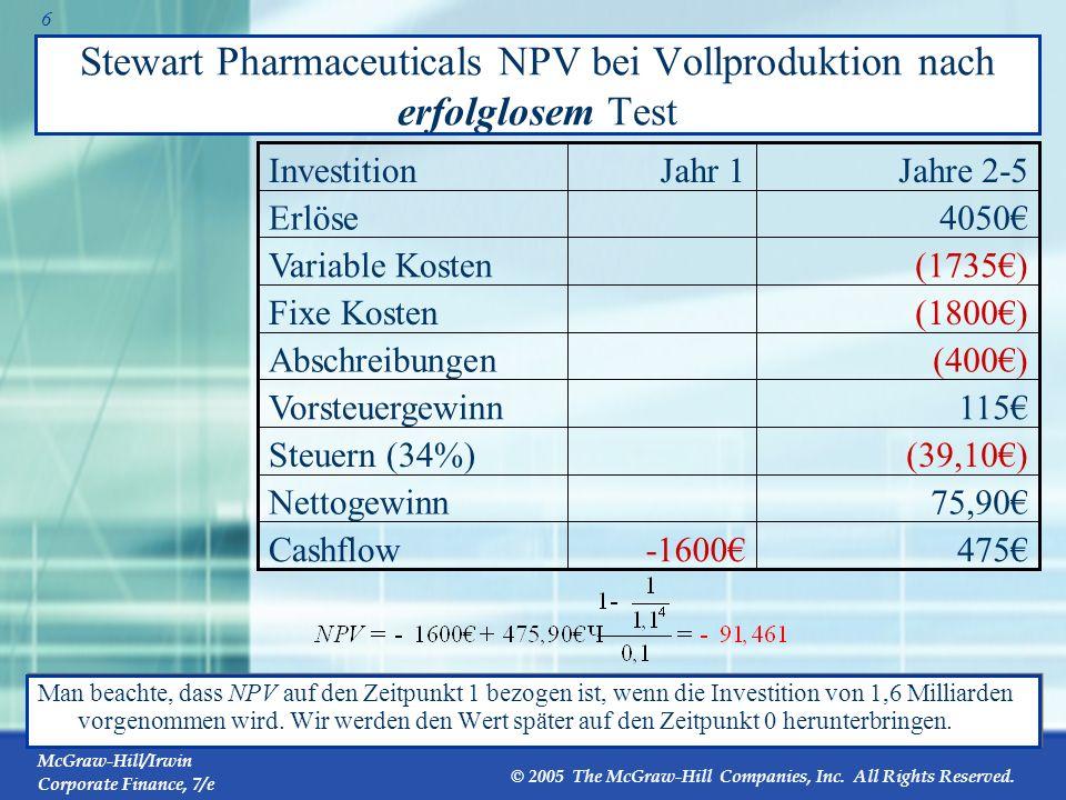 Stewart Pharmaceuticals NPV bei Vollproduktion nach erfolglosem Test