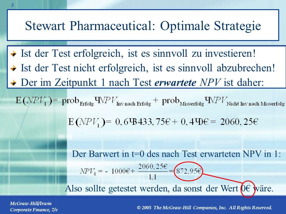 Stewart Pharmaceutical: Optimale Strategie