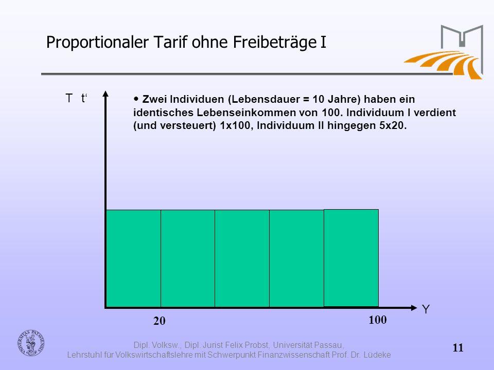 Proportionaler Tarif ohne Freibeträge I