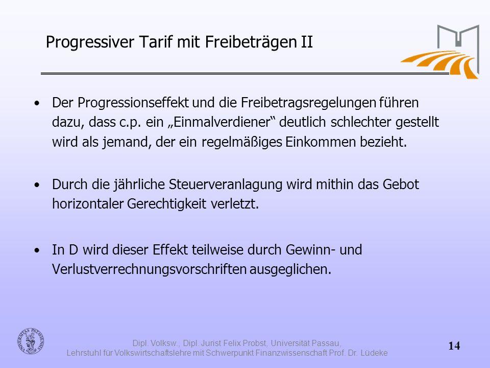 Progressiver Tarif mit Freibeträgen II