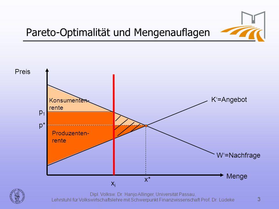 Pareto-Optimalität und Mengenauflagen