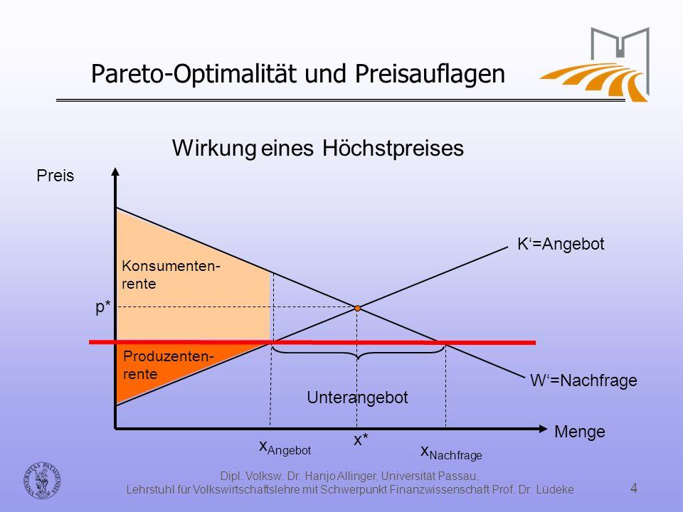 Pareto-Optimalität und Preisauflagen