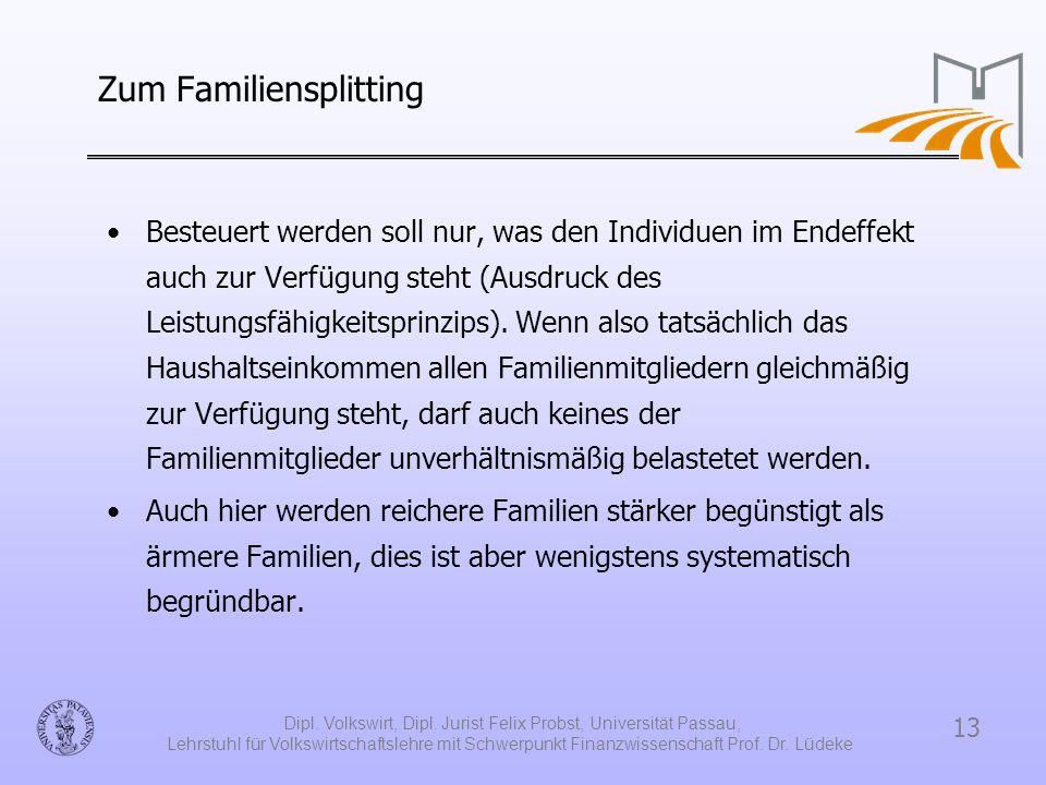 Zum Familiensplitting