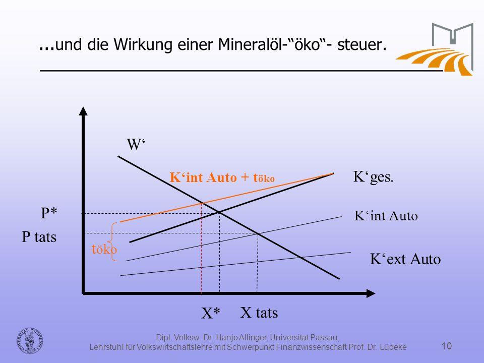 ...und die Wirkung einer Mineralöl- öko - steuer.