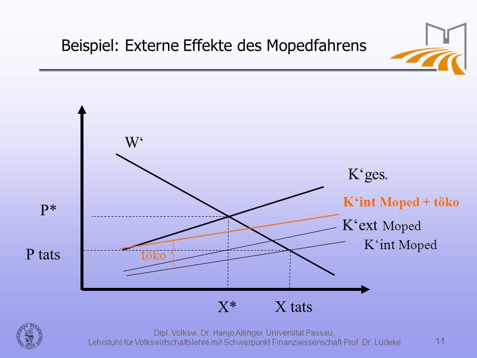 Beispiel: Externe Effekte des Mopedfahrens
