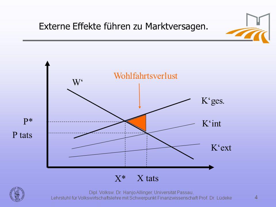Externe Effekte führen zu Marktversagen.