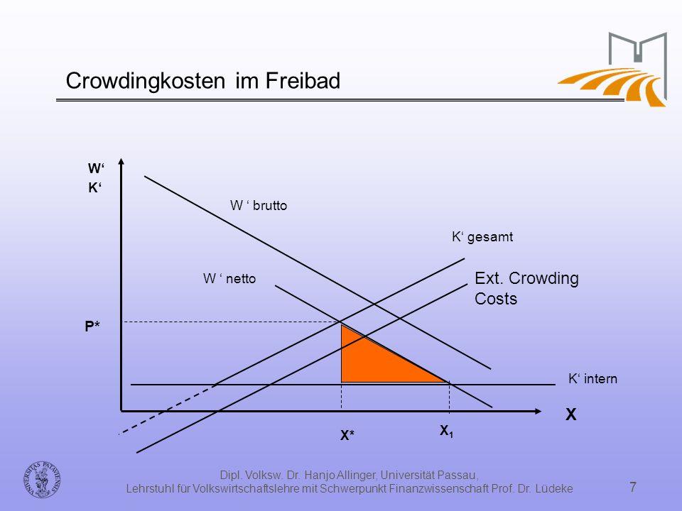 Crowdingkosten im Freibad