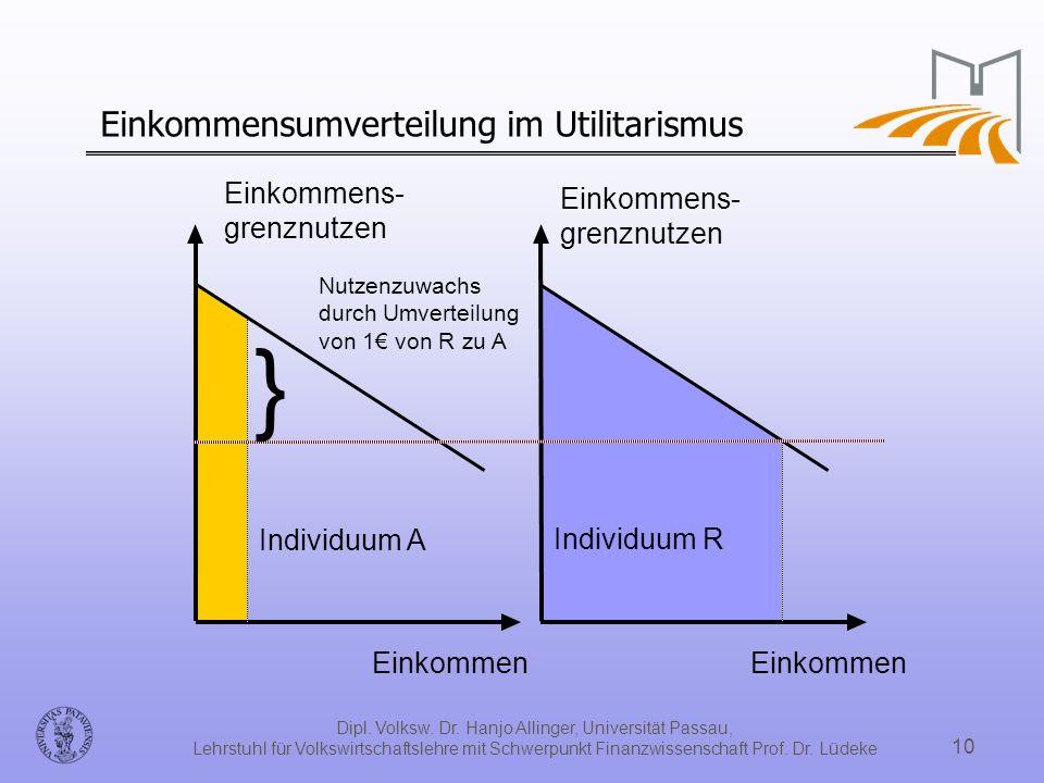 Einkommensumverteilung im Utilitarismus