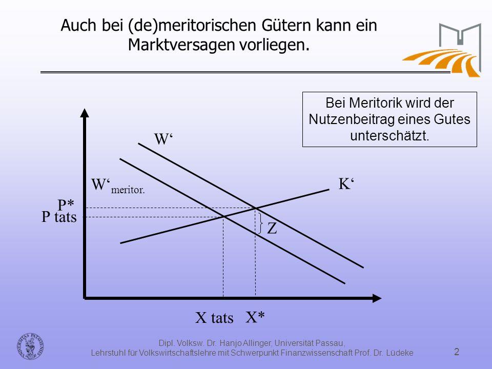 Auch bei (de)meritorischen Gütern kann ein Marktversagen vorliegen.