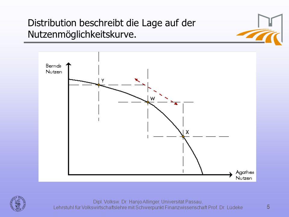 Distribution beschreibt die Lage auf der Nutzenmöglichkeitskurve.