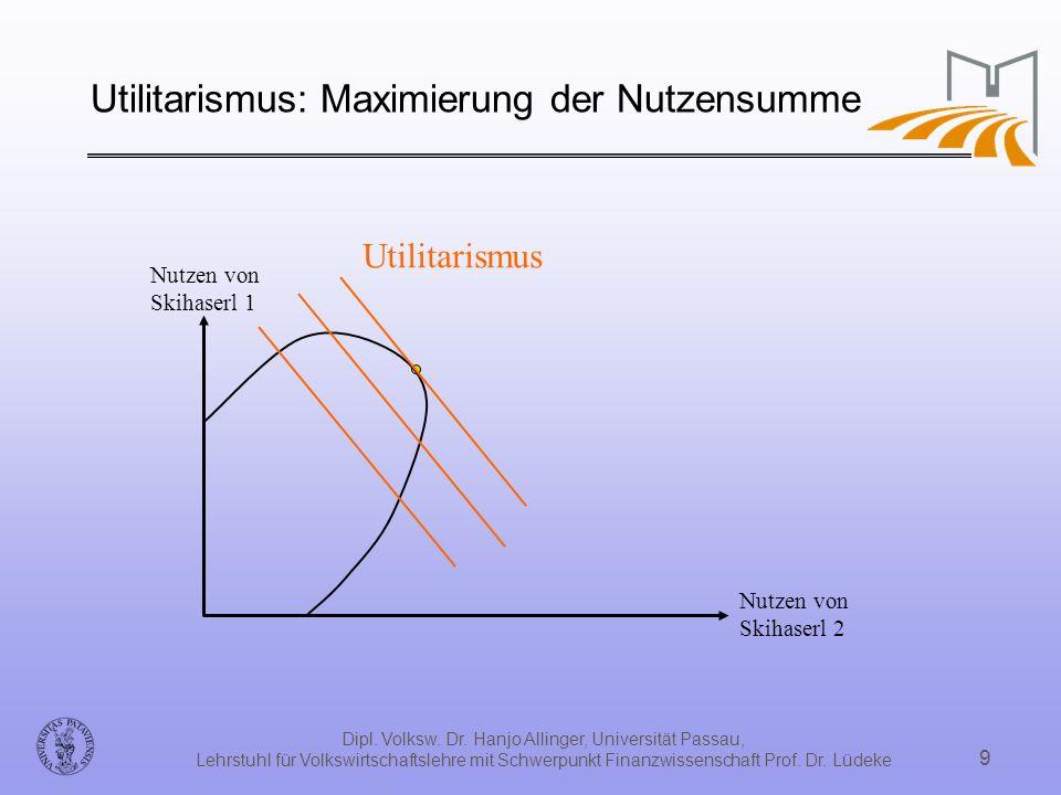 Utilitarismus: Maximierung der Nutzensumme