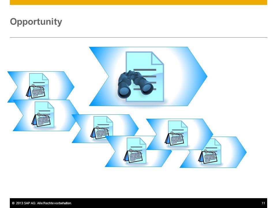 Opportunity Aktivitäten sind häufig mit Opportunities verknüpft.