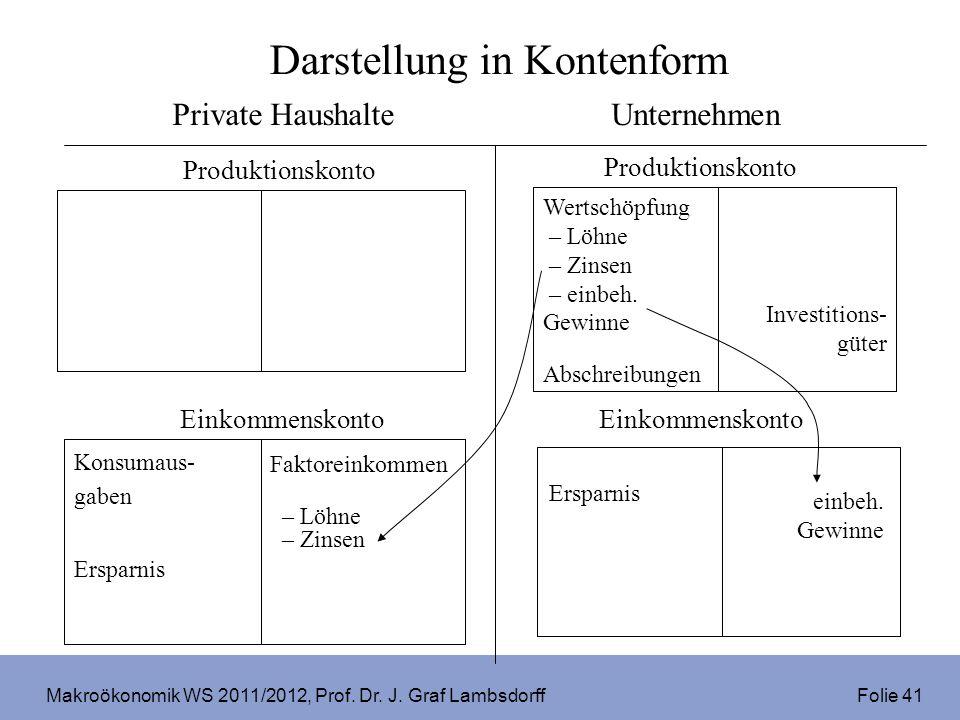 Entsprechend den wirtschaftlichen Funktionen in der betrachteten Volkswirtschaft existiert ein Einkommenskonto und ein Produktionskonto.
