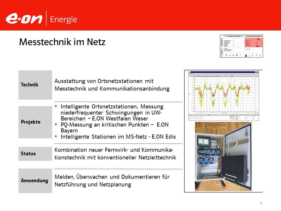Messtechnik im Netz Technik. Ausstattung von Ortsnetzstationen mit Messtechnik und Kommunikationsanbindung.