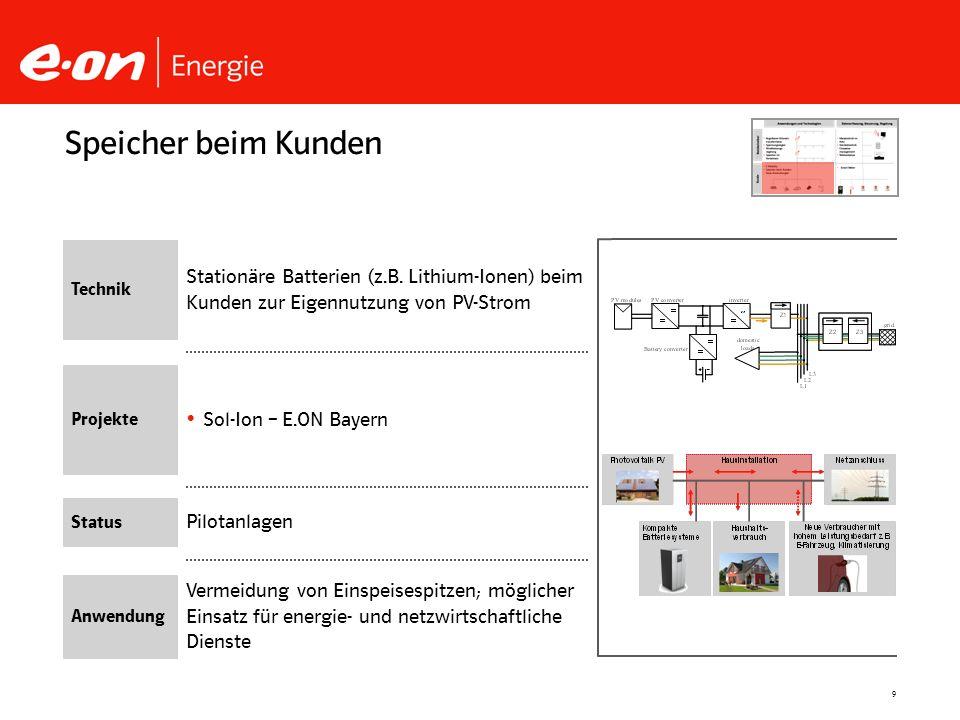Speicher beim Kunden Technik. Stationäre Batterien (z.B. Lithium-Ionen) beim Kunden zur Eigennutzung von PV-Strom.