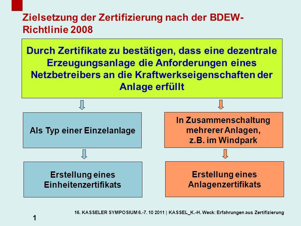 Zielsetzung der Zertifizierung nach der BDEW-Richtlinie 2008