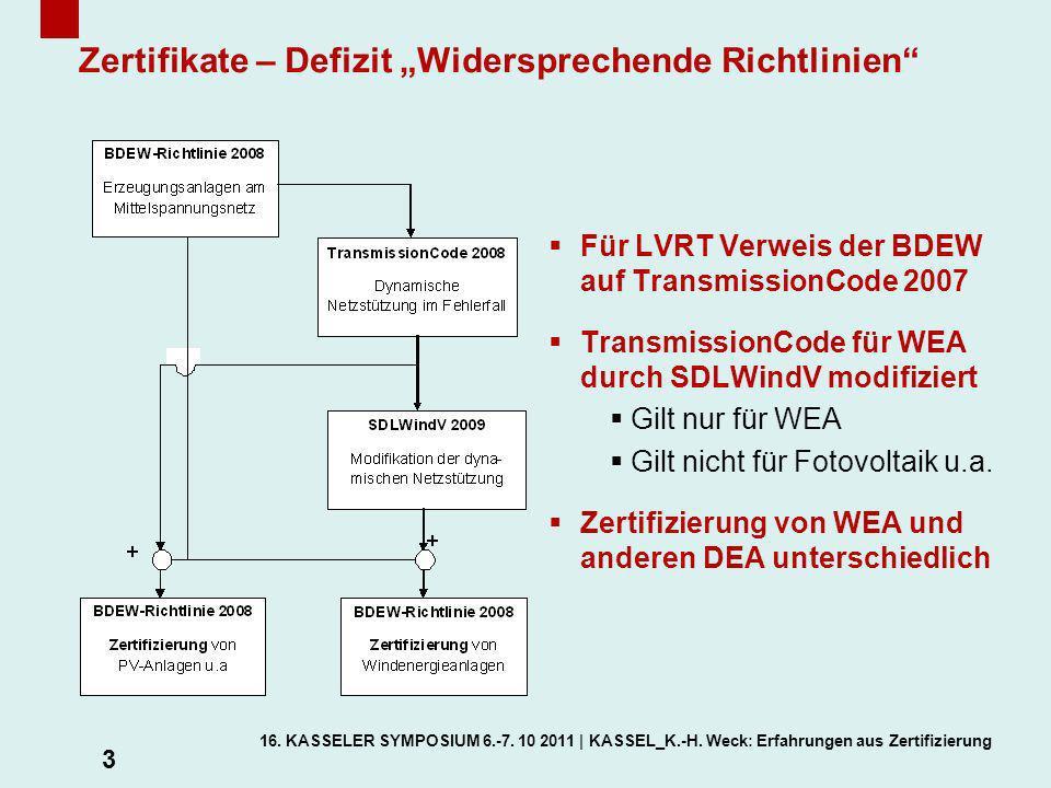 """Zertifikate – Defizit """"Widersprechende Richtlinien"""