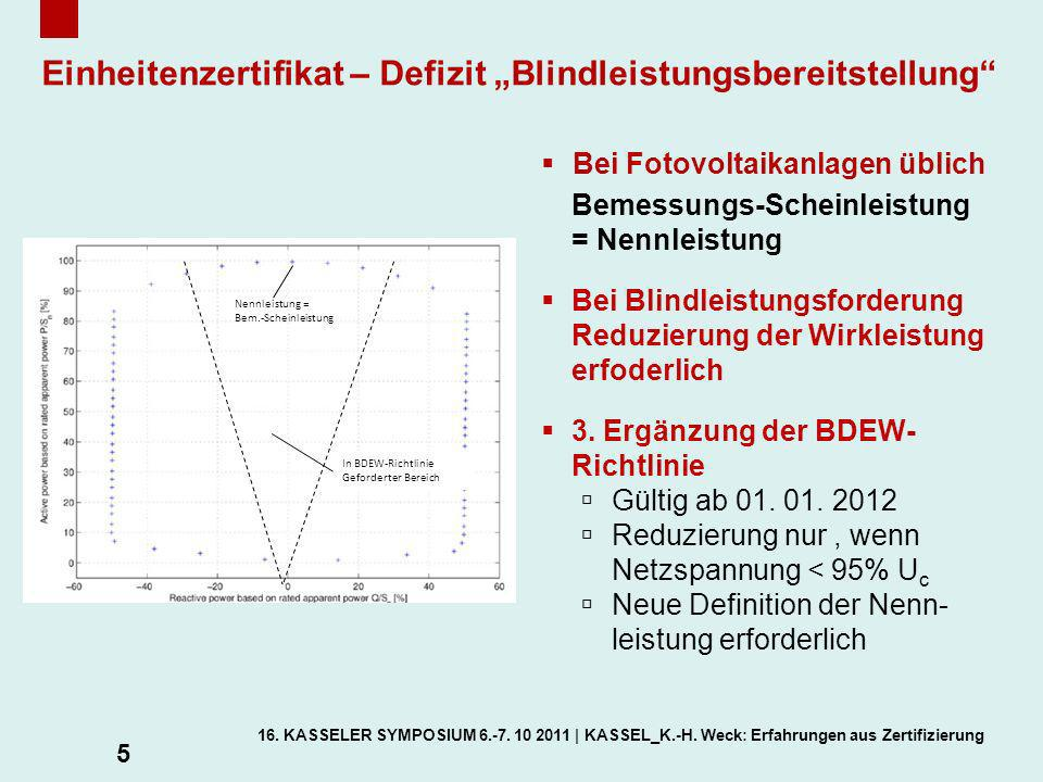 """Einheitenzertifikat – Defizit """"Blindleistungsbereitstellung"""
