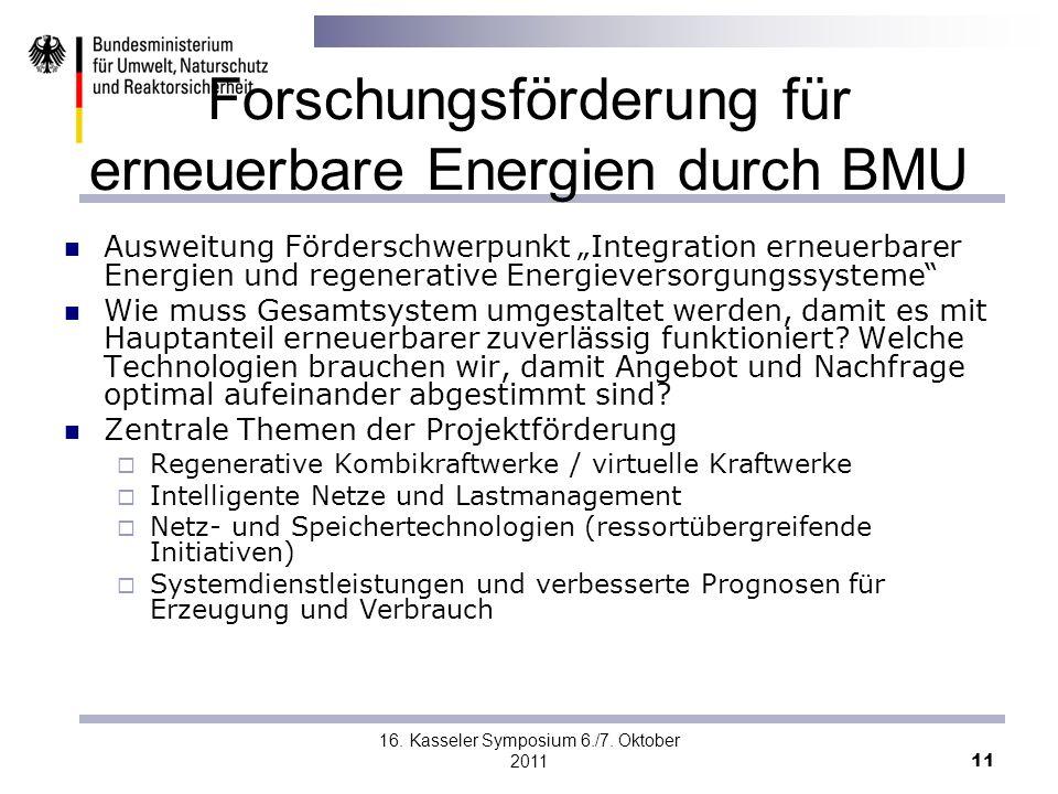 Forschungsförderung für erneuerbare Energien durch BMU