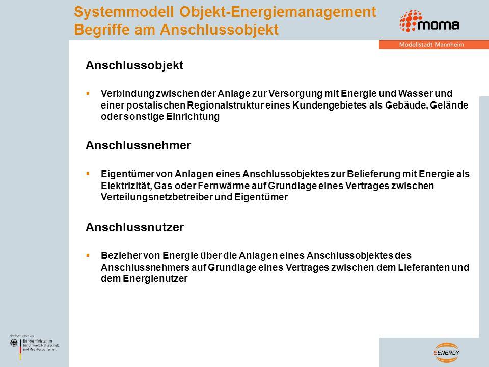 Systemmodell Objekt-Energiemanagement Begriffe am Anschlussobjekt