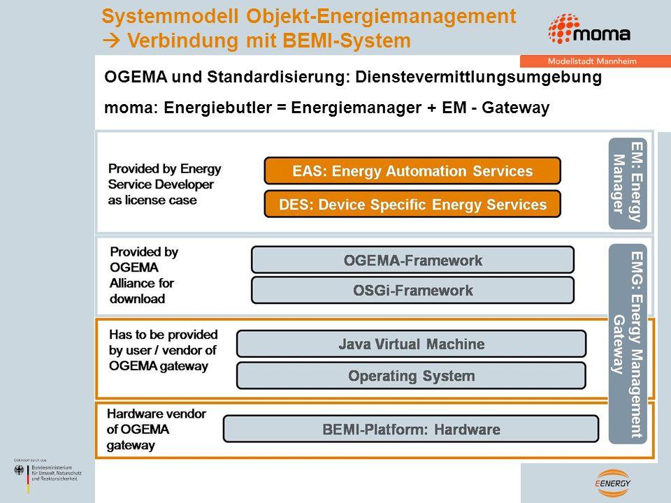 Systemmodell Objekt-Energiemanagement  Verbindung mit BEMI-System