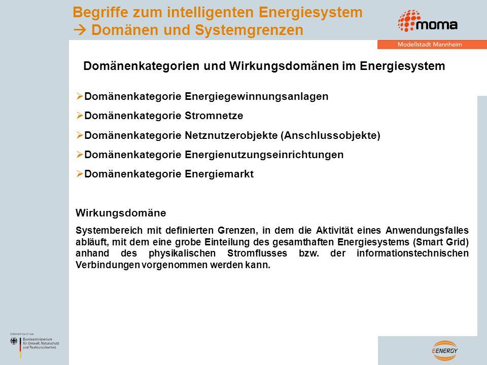 Begriffe zum intelligenten Energiesystem  Domänen und Systemgrenzen