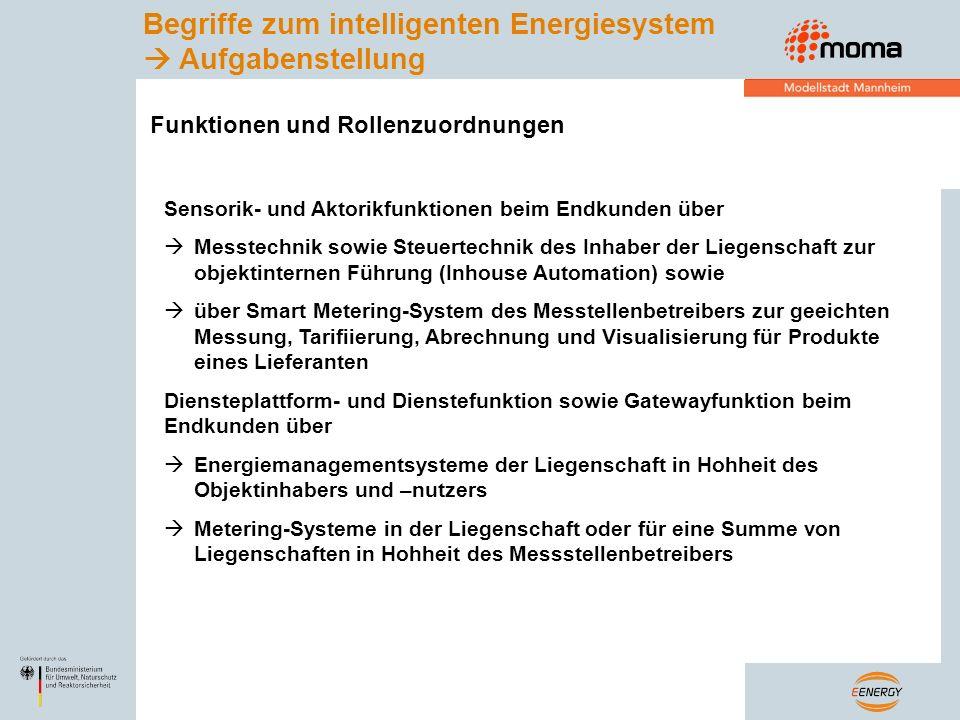 Begriffe zum intelligenten Energiesystem  Aufgabenstellung