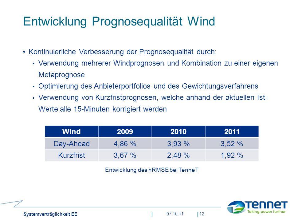 Entwicklung Prognosequalität Wind