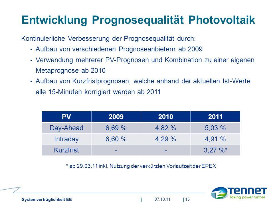 Entwicklung Prognosequalität Photovoltaik
