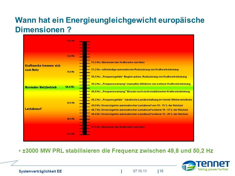 Wann hat ein Energieungleichgewicht europäische Dimensionen
