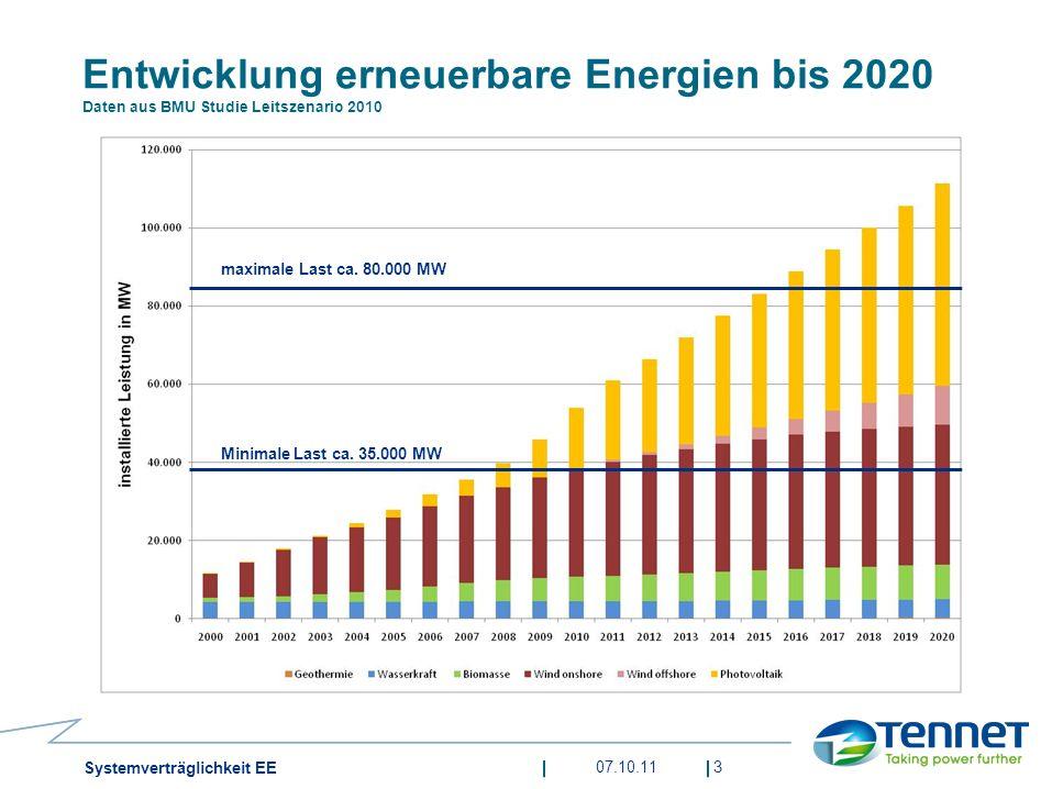 Entwicklung erneuerbare Energien bis 2020 Daten aus BMU Studie Leitszenario 2010