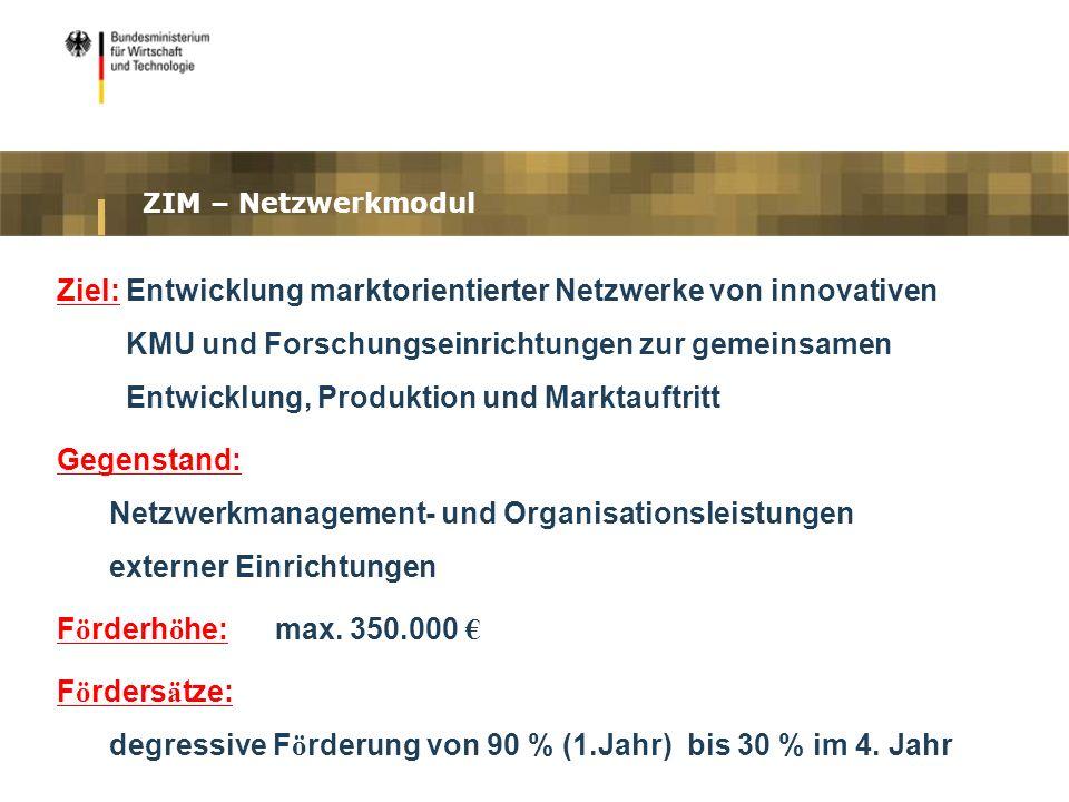 ZIM – Netzwerkmodul